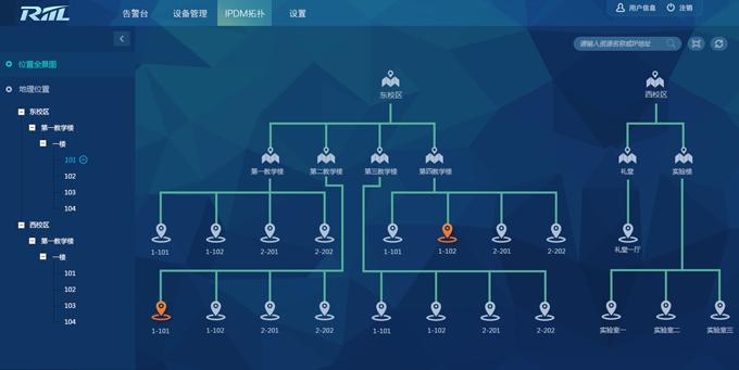 IP瑷����f��-RILL�鸿�介��缍�绠$��骞宠��