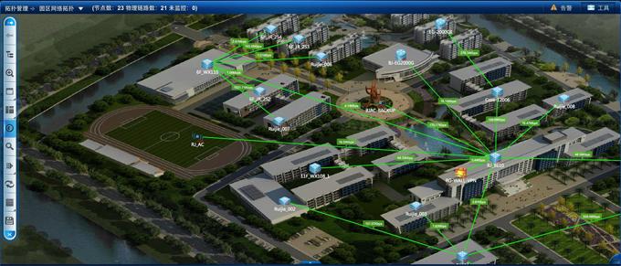网络拓扑管理-RILL综合业务管理平台