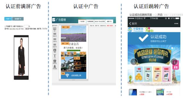 多级广告呈现平台-RG-MCP云营销平台