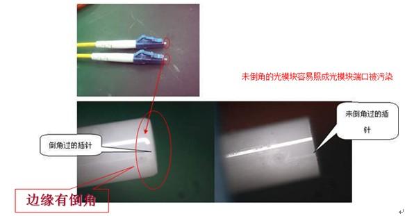【图文】光模块安装常见故障和注意事项4