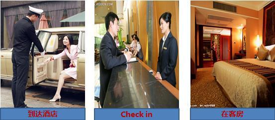 酒店网络应用场景 - 星级酒店智能化解决方案