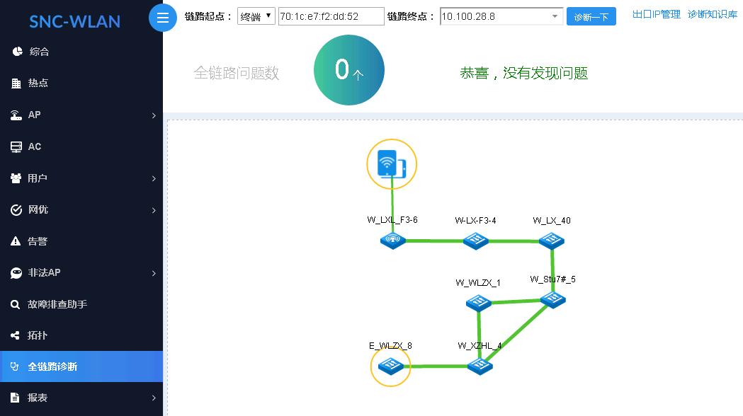 锐捷SNC智能网络管理软件:全链路诊断