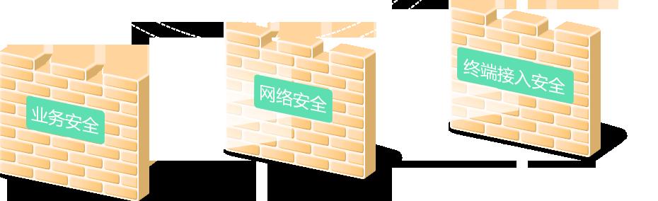 涓板��瀹��ㄥ���斤���渚�澶�灞�娆″���ㄤ���