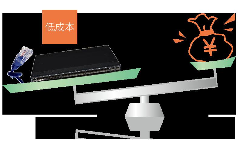 10GBase-T万兆电接口  实现高性价比组网