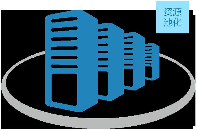 9台设备虚拟化为1台  实现网络资源池化
