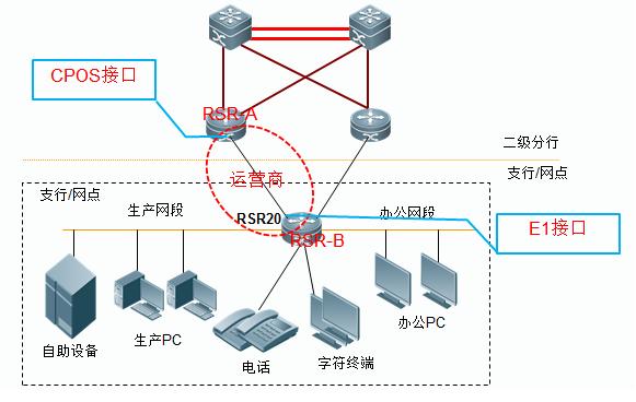 设计基础网点结构图