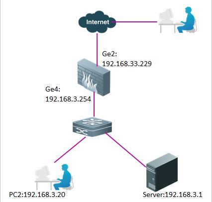 阿里云接入网络服务商编码_阿里云 云空间_阿里云网络