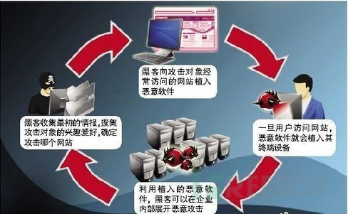 四大_四大传奇:中国网络黑客组织