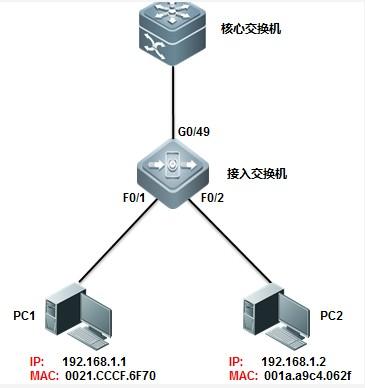 【交换】锐捷接入/汇聚交换机如何配置端口安全功能来