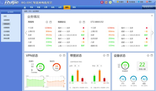 锐捷网络所搭建的稳定的基础网络,保障了九江小学数字化校园平台的高