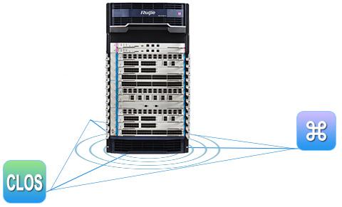 全球顶级配置核心交换机-锐捷无线网络交换机