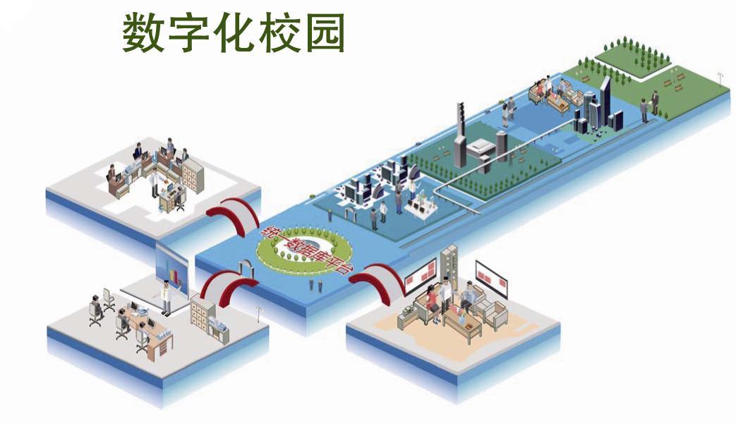 长春市机械工业学校数字化校园网建设
