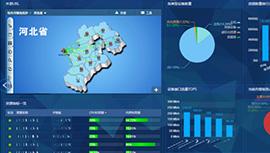 6000社保点全覆盖——锐捷网络RIIL运维平台为河北人社专网保驾护航