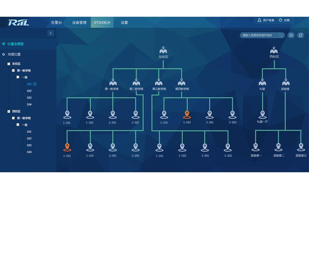 RIIL-IPDM IP智能设备管理中心