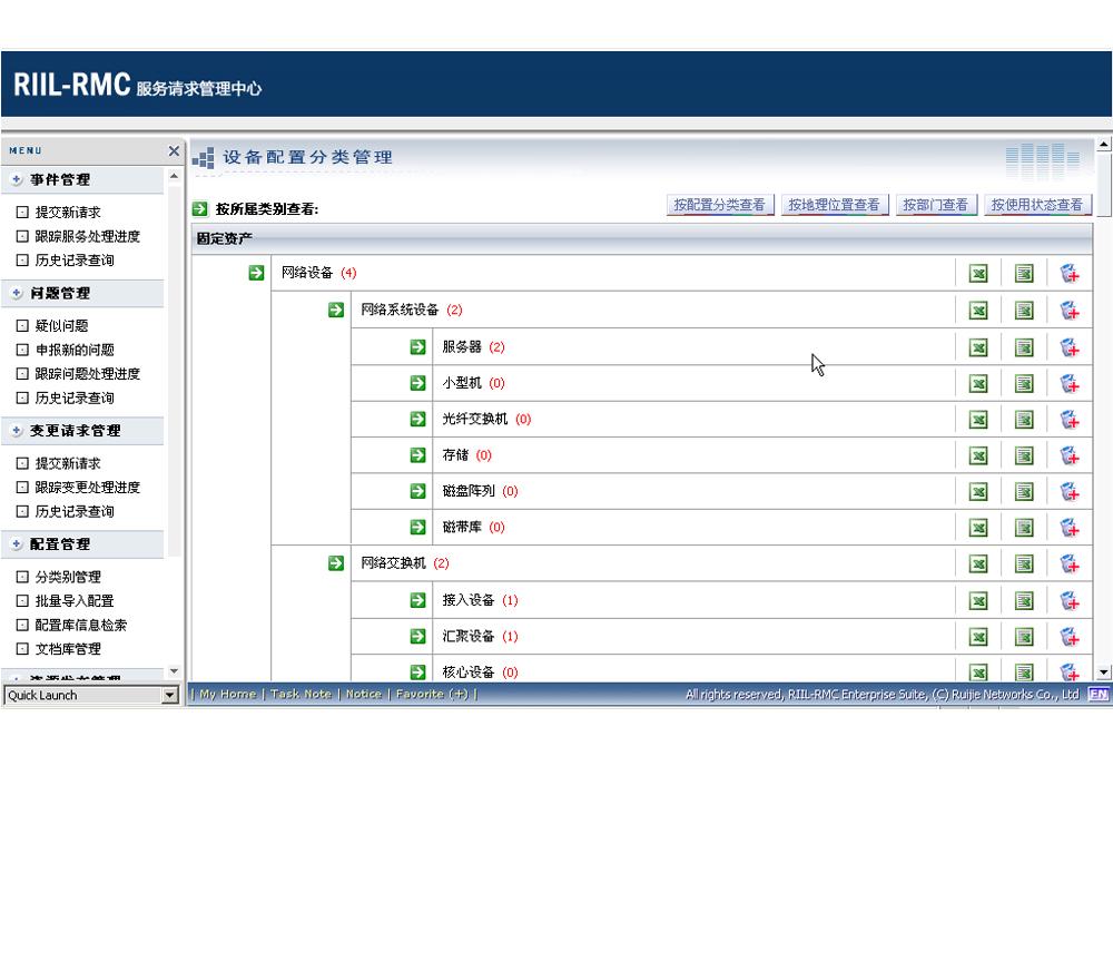 RIIL-RMC 服务请求管理中心