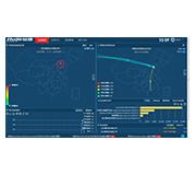 RG-WMS系列网站监控预警云平台-应用防护类安全产品系列