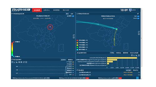 RG-WMS系列网站监控预警云平台